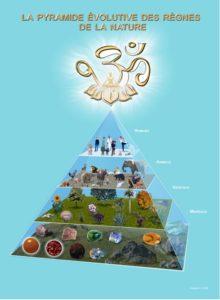 aumisme-symbole-pyramide